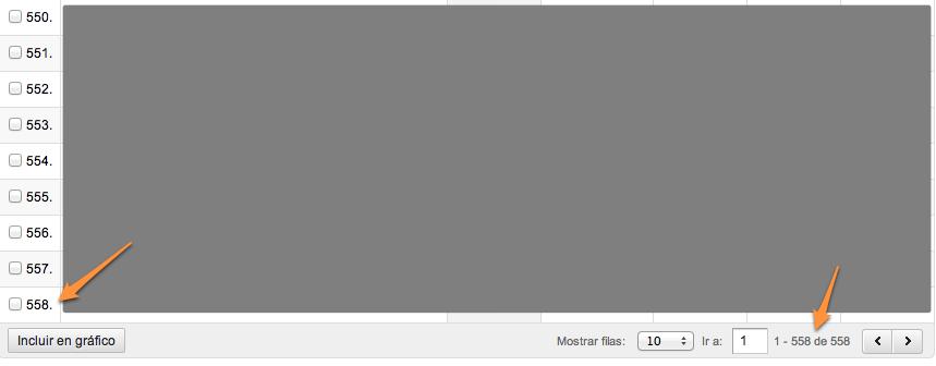 Mostrando ya más de 500 filas en la nueva versión de google analytics