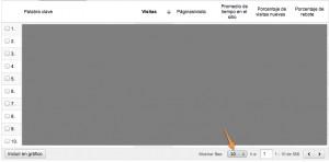 Seleccionamos más de 10 filas para mostrar en el informe de Google Analytics